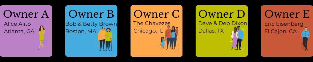 owner-squares-homeshares